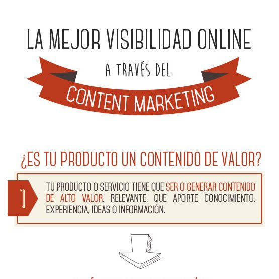 visibilidad online content marketing destacada